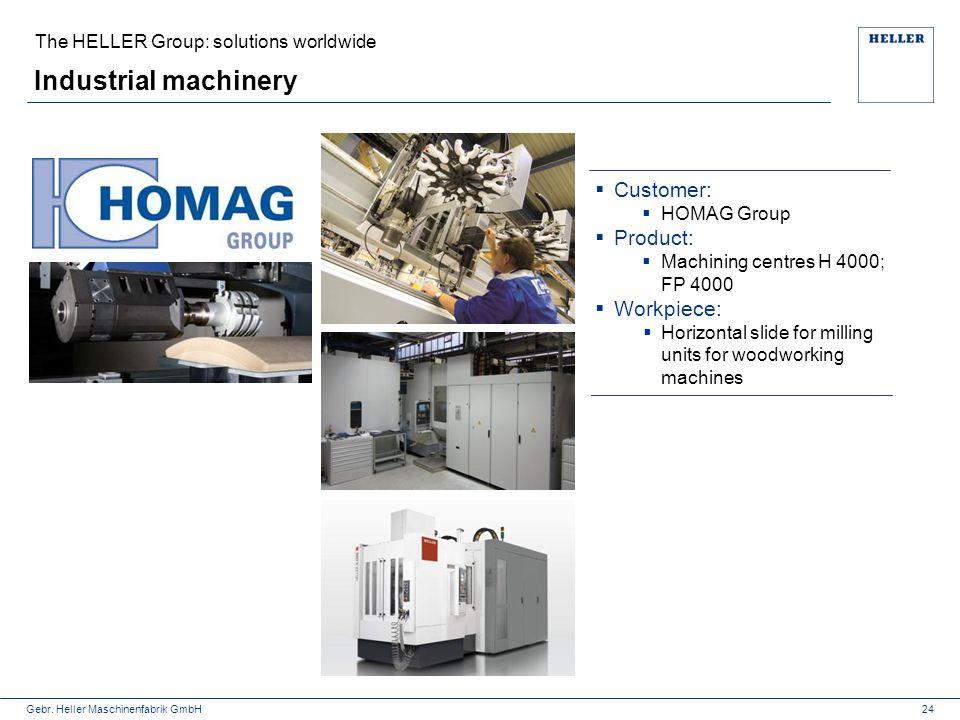 Gebr. Heller Maschinenfabrik GmbH Industrial machinery The HELLER Group: solutions worldwide  Customer:  HOMAG Group  Product:  Machining centres