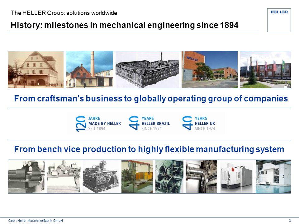 Gebr. Heller Maschinenfabrik GmbH History: milestones in mechanical engineering since 1894 The HELLER Group: solutions worldwide From craftsman's busi