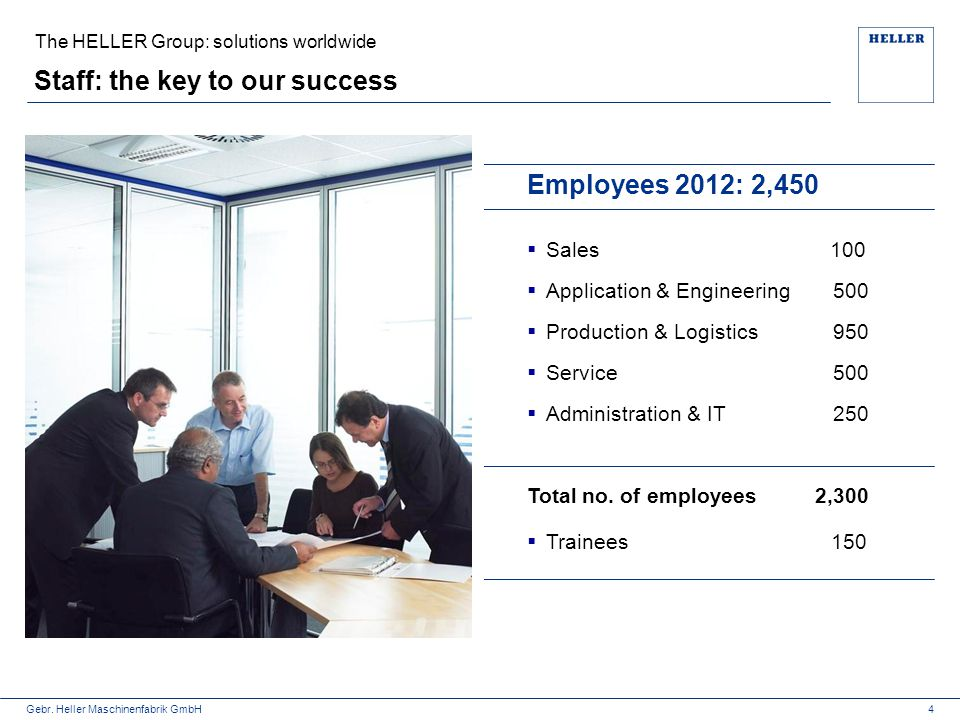Gebr. Heller Maschinenfabrik GmbH The HELLER Group: solutions worldwide 4 Staff: the key to our success Employees 2012: 2,450  Sales 100  Applicatio