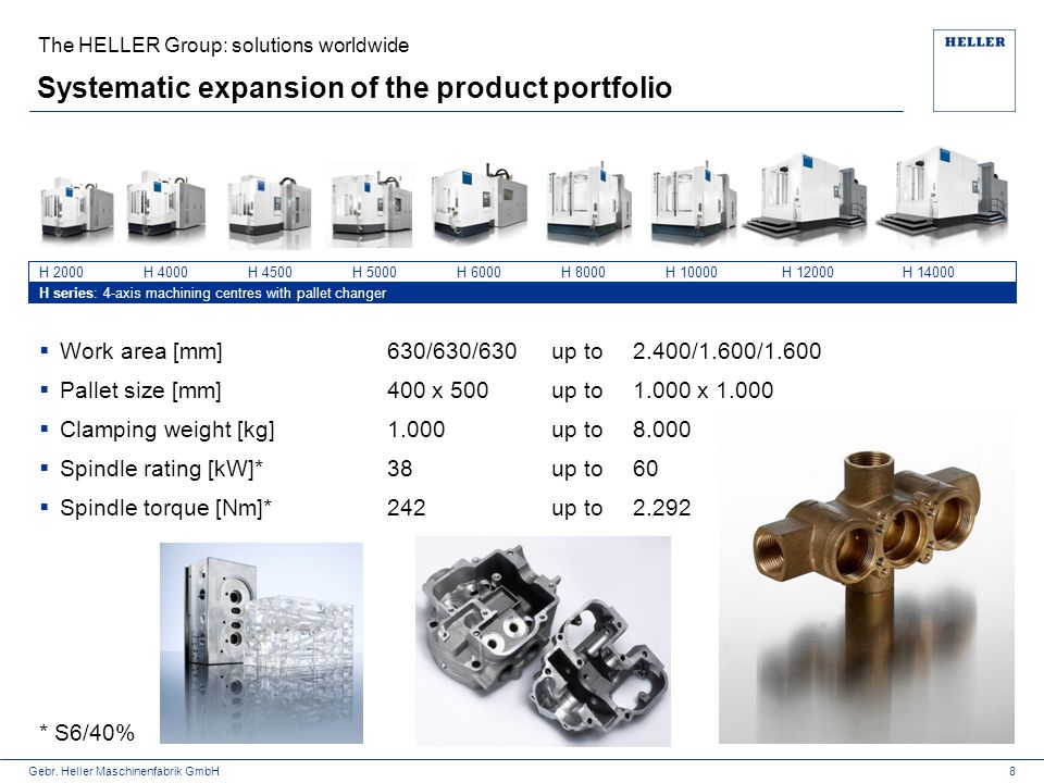 Gebr. Heller Maschinenfabrik GmbH Systematic expansion of the product portfolio 8 H series: 4-axis machining centres with pallet changer H 2000H 4000H