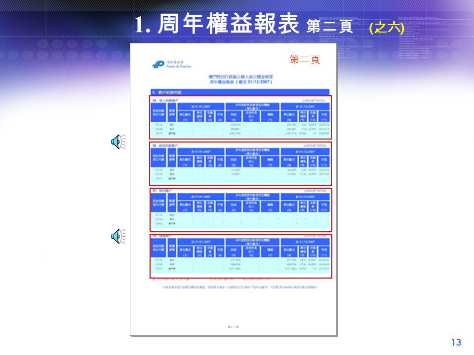 13 1. 周年權益報表 第二頁 ( 之六 ) 第二頁