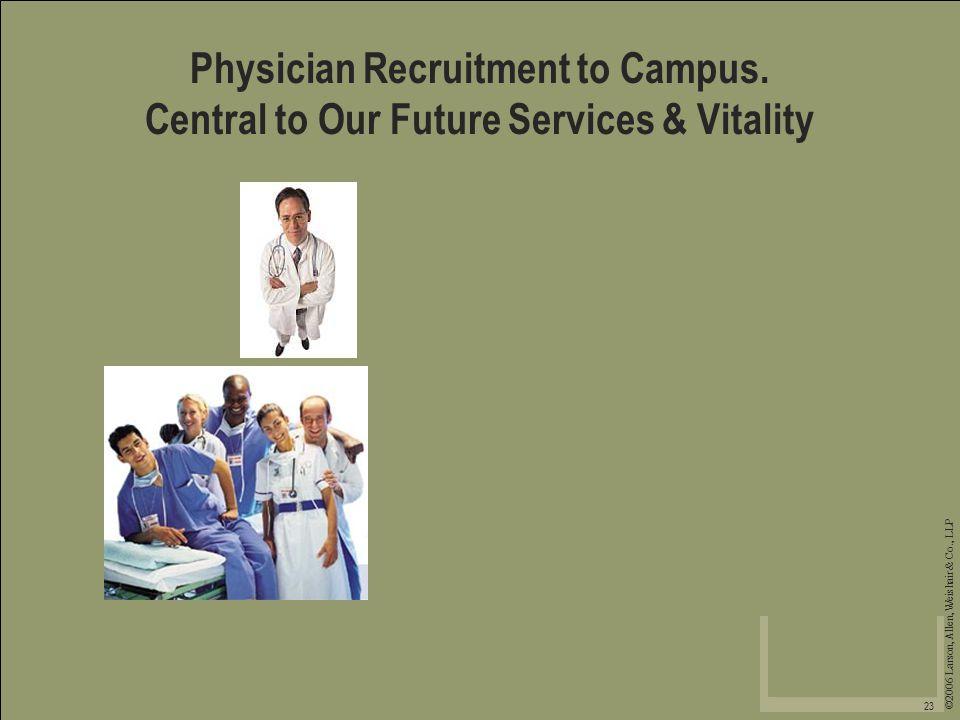 ©2006 Larson, Allen, Weishair & Co., LLP 23 Physician Recruitment to Campus.