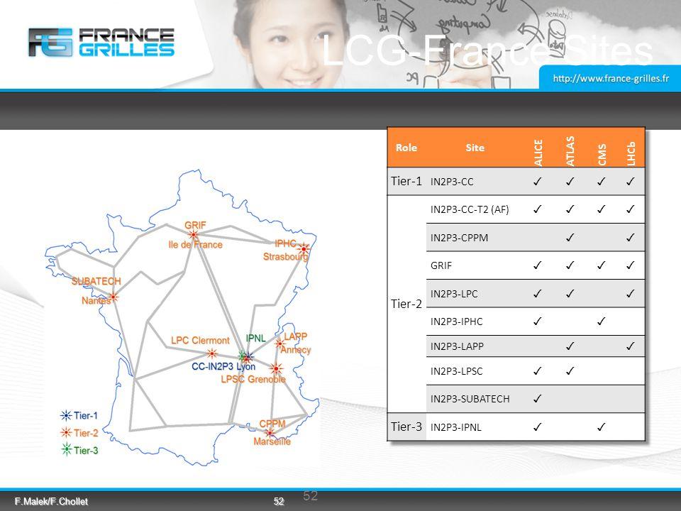 F.Malek/F.Chollet 52 LCG-France Sites