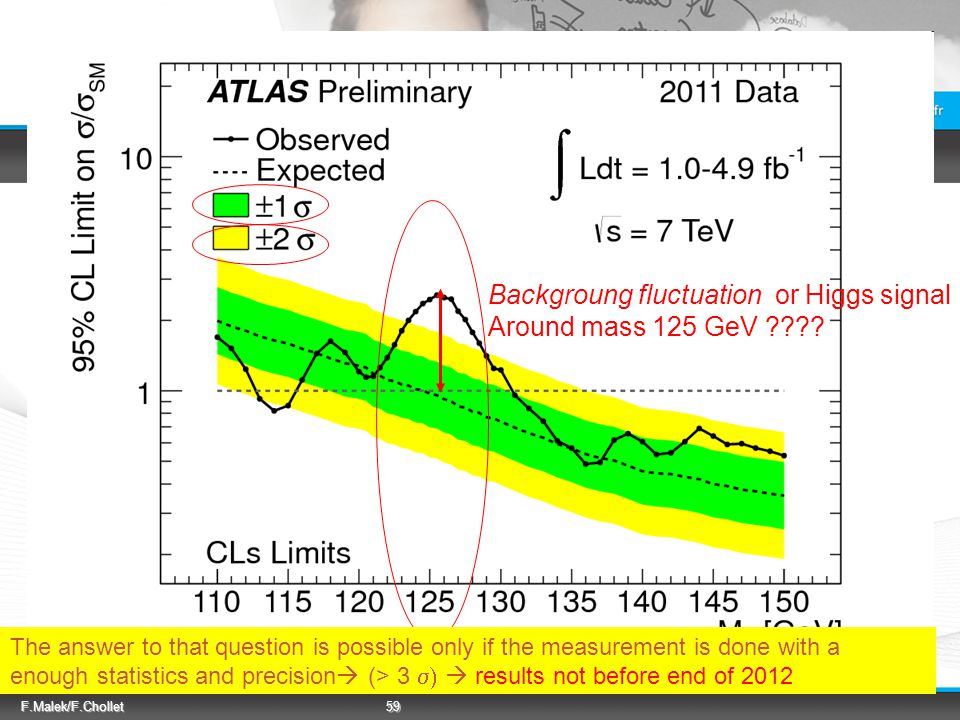 F.Malek/F.Chollet 59 Backgroung fluctuation or Higgs signal Around mass 125 GeV .