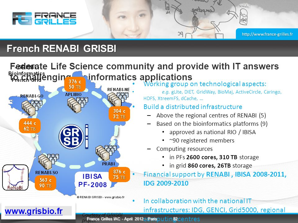 French RENABI GRISBI Working group on technological aspects: e.g.