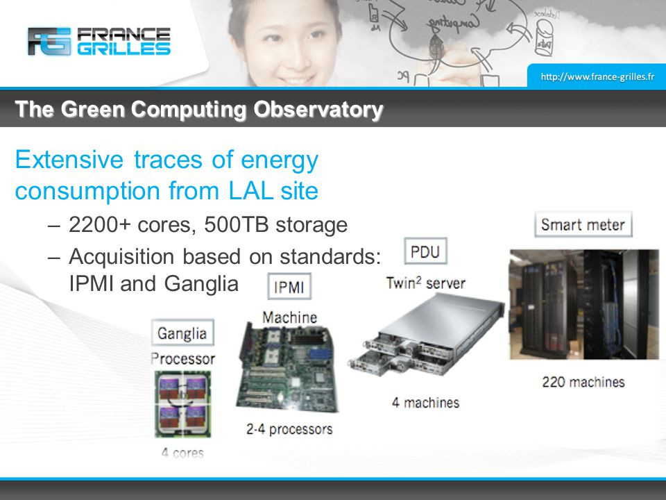 The Green Computing Observatory Extensive traces of energy consumption from LAL site –2200+ cores, 500TB storage –Acquisition based on standards: IPMI and Ganglia