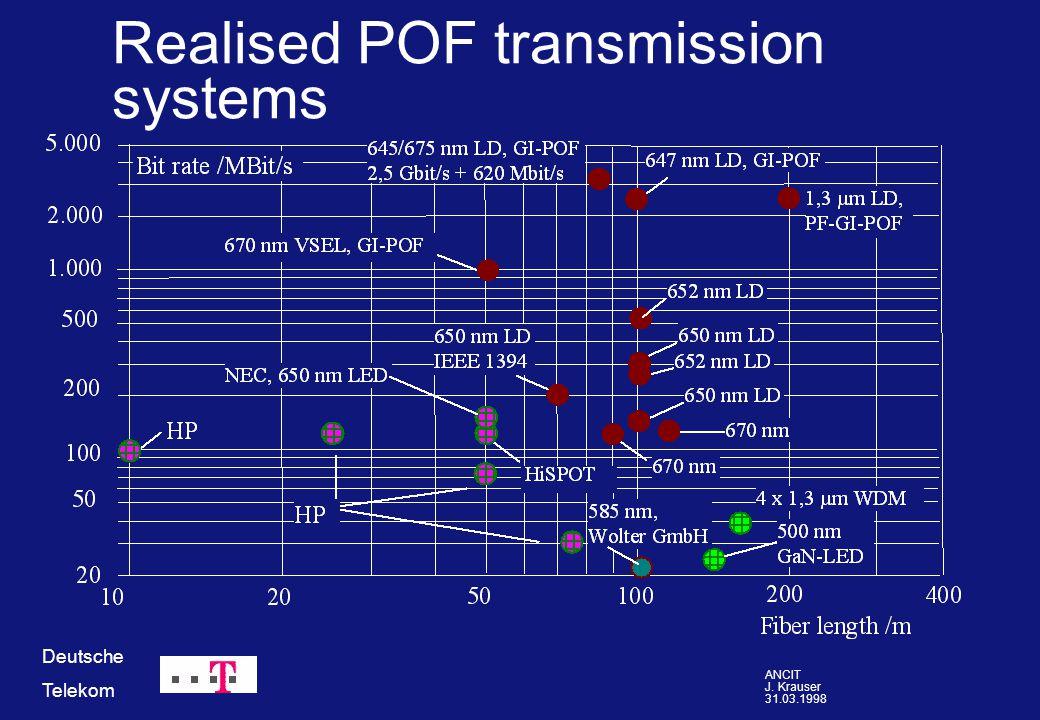 ANCIT J. Krauser 31.03.1998 Deutsche Telekom Realised POF transmission systems