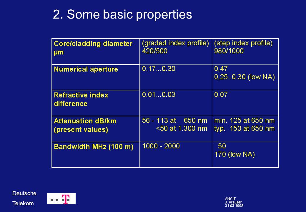ANCIT J. Krauser 31.03.1998 Deutsche Telekom 2. Some basic properties