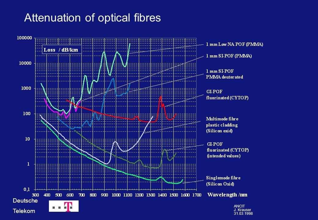 ANCIT J. Krauser 31.03.1998 Deutsche Telekom Attenuation of optical fibres