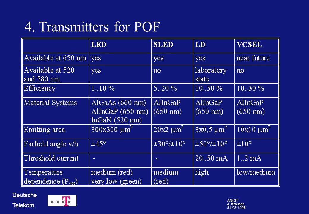 ANCIT J. Krauser 31.03.1998 Deutsche Telekom 4. Transmitters for POF
