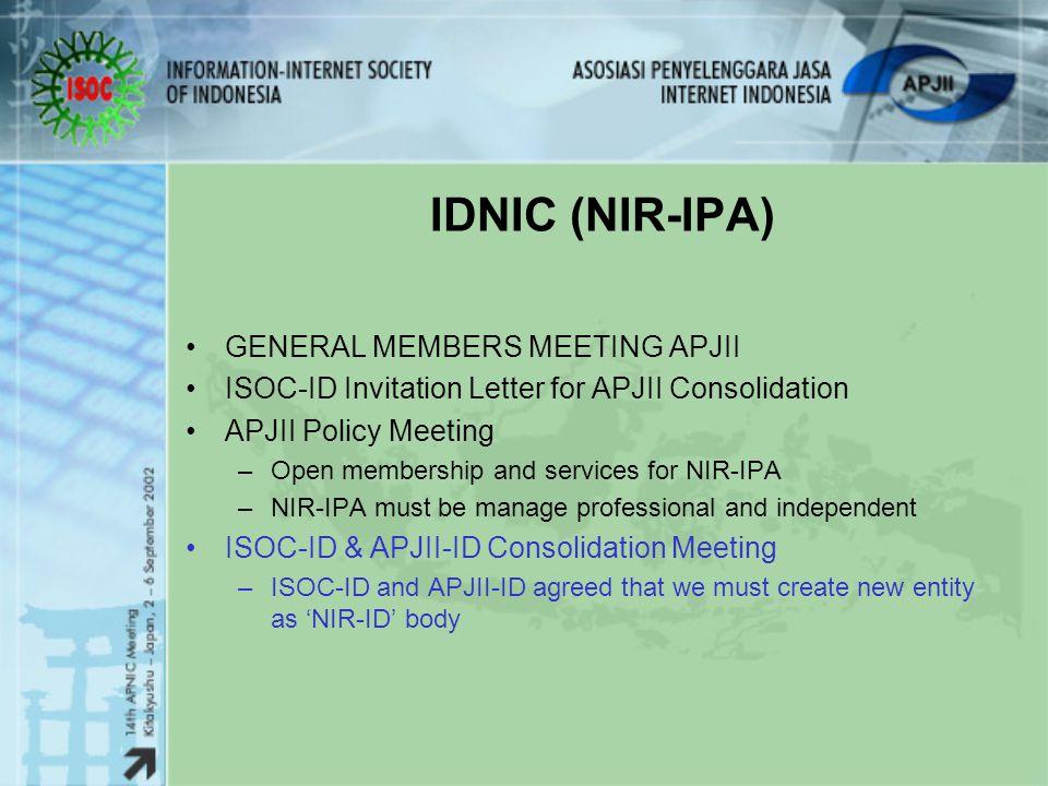 NIR-ID Supp.