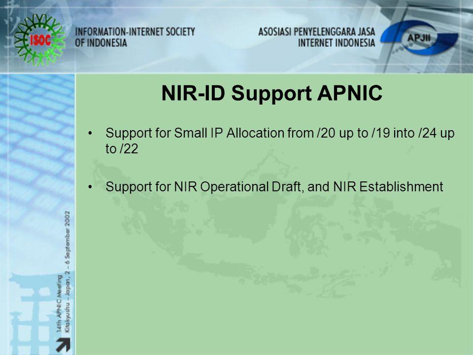 NIR-ID Organization