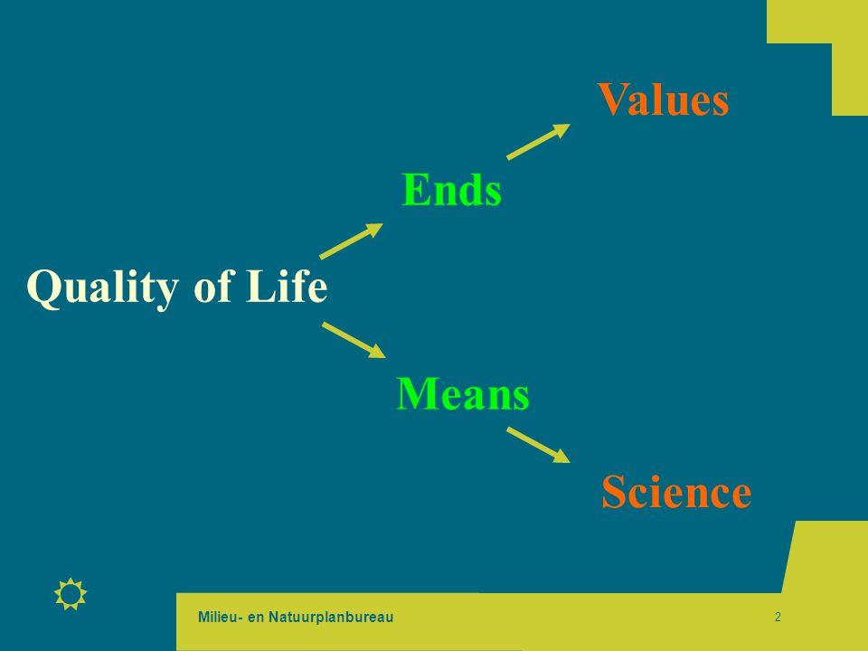 Milieu- en Natuurplanbureau R 2 Quality of Life Ends Means Values Science