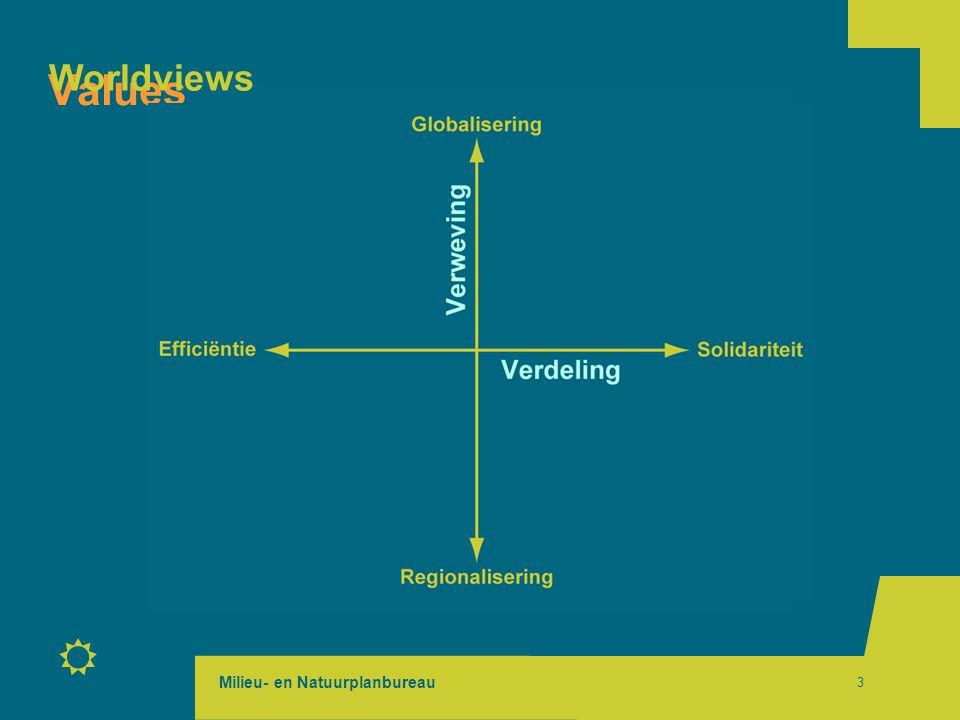 Milieu- en Natuurplanbureau R 3 Values Worldviews