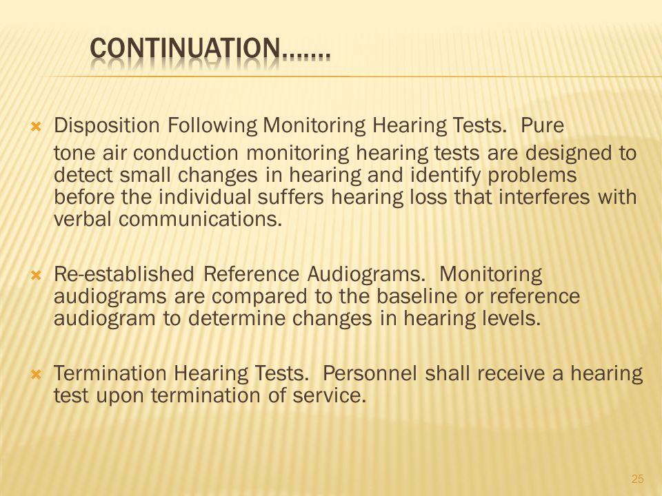  Disposition Following Monitoring Hearing Tests.