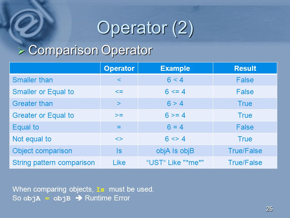 Operator (2)  Comparison Operator 25 OperatorExampleResult Smaller than<6 < 4False Smaller or Equal to<=6 <= 4False Greater than>6 > 4True Greater or