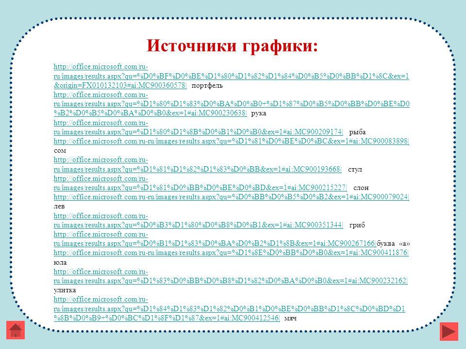 Источники графики: http://office.microsoft.com/ru- ru/images/results.aspx qu=%D0%BF%D0%BE%D1%80%D1%82%D1%84%D0%B5%D0%BB%D1%8C&ex=1 &origin=FX010132103#ai:MC900360578 http://office.microsoft.com/ru- ru/images/results.aspx qu=%D0%BF%D0%BE%D1%80%D1%82%D1%84%D0%B5%D0%BB%D1%8C&ex=1 &origin=FX010132103#ai:MC900360578  портфель http://office.microsoft.com/ru- ru/images/results.aspx qu=%D1%80%D1%83%D0%BA%D0%B0+%D1%87%D0%B5%D0%BB%D0%BE%D0 %B2%D0%B5%D0%BA%D0%B0&ex=1#ai:MC900230638 http://office.microsoft.com/ru- ru/images/results.aspx qu=%D1%80%D1%83%D0%BA%D0%B0+%D1%87%D0%B5%D0%BB%D0%BE%D0 %B2%D0%B5%D0%BA%D0%B0&ex=1#ai:MC900230638  рука http://office.microsoft.com/ru- ru/images/results.aspx qu=%D1%80%D1%8B%D0%B1%D0%B0&ex=1#ai:MC900209174 http://office.microsoft.com/ru- ru/images/results.aspx qu=%D1%80%D1%8B%D0%B1%D0%B0&ex=1#ai:MC900209174  рыба http://office.microsoft.com/ru-ru/images/results.aspx qu=%D1%81%D0%BE%D0%BC&ex=1#ai:MC900083898  http://office.microsoft.com/ru-ru/images/results.aspx qu=%D1%81%D0%BE%D0%BC&ex=1#ai:MC900083898  сом http://office.microsoft.com/ru- ru/images/results.aspx qu=%D1%81%D1%82%D1%83%D0%BB&ex=1#ai:MC900193668 http://office.microsoft.com/ru- ru/images/results.aspx qu=%D1%81%D1%82%D1%83%D0%BB&ex=1#ai:MC900193668  стул http://office.microsoft.com/ru- ru/images/results.aspx qu=%D1%81%D0%BB%D0%BE%D0%BD&ex=1#ai:MC900215227 http://office.microsoft.com/ru- ru/images/results.aspx qu=%D1%81%D0%BB%D0%BE%D0%BD&ex=1#ai:MC900215227  слон http://office.microsoft.com/ru-ru/images/results.aspx qu=%D0%BB%D0%B5%D0%B2&ex=1#ai:MC900079024  http://office.microsoft.com/ru-ru/images/results.aspx qu=%D0%BB%D0%B5%D0%B2&ex=1#ai:MC900079024  лев http://office.microsoft.com/ru- ru/images/results.aspx qu=%D0%B3%D1%80%D0%B8%D0%B1&ex=1#ai:MC900351344 http://office.microsoft.com/ru- ru/images/results.aspx qu=%D0%B3%D1%80%D0%B8%D0%B1&ex=1#ai:MC900351344  гриб http://office.microsoft.com/ru- ru/images/results.aspx qu=%D0%B1%D1%83%D0%BA%D0%B2%D1%8B&ex=1#ai:MC900267166 http://offic