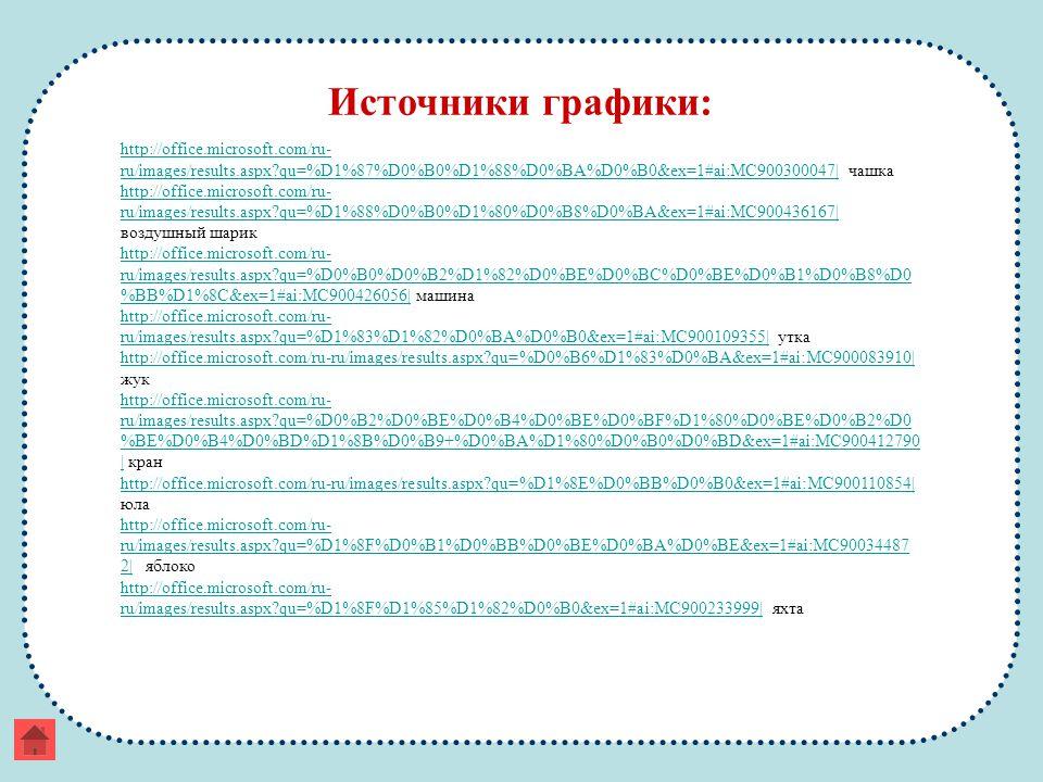 Источники графики: http://office.microsoft.com/ru- ru/images/results.aspx qu=%D1%87%D0%B0%D1%88%D0%BA%D0%B0&ex=1#ai:MC900300047 http://office.microsoft.com/ru- ru/images/results.aspx qu=%D1%87%D0%B0%D1%88%D0%BA%D0%B0&ex=1#ai:MC900300047  чашка http://office.microsoft.com/ru- ru/images/results.aspx qu=%D1%88%D0%B0%D1%80%D0%B8%D0%BA&ex=1#ai:MC900436167  http://office.microsoft.com/ru- ru/images/results.aspx qu=%D1%88%D0%B0%D1%80%D0%B8%D0%BA&ex=1#ai:MC900436167  воздушный шарик http://office.microsoft.com/ru- ru/images/results.aspx qu=%D0%B0%D0%B2%D1%82%D0%BE%D0%BC%D0%BE%D0%B1%D0%B8%D0 %BB%D1%8C&ex=1#ai:MC900426056 http://office.microsoft.com/ru- ru/images/results.aspx qu=%D0%B0%D0%B2%D1%82%D0%BE%D0%BC%D0%BE%D0%B1%D0%B8%D0 %BB%D1%8C&ex=1#ai:MC900426056  машина http://office.microsoft.com/ru- ru/images/results.aspx qu=%D1%83%D1%82%D0%BA%D0%B0&ex=1#ai:MC900109355 http://office.microsoft.com/ru- ru/images/results.aspx qu=%D1%83%D1%82%D0%BA%D0%B0&ex=1#ai:MC900109355  утка http://office.microsoft.com/ru-ru/images/results.aspx qu=%D0%B6%D1%83%D0%BA&ex=1#ai:MC900083910  http://office.microsoft.com/ru-ru/images/results.aspx qu=%D0%B6%D1%83%D0%BA&ex=1#ai:MC900083910  жук http://office.microsoft.com/ru- ru/images/results.aspx qu=%D0%B2%D0%BE%D0%B4%D0%BE%D0%BF%D1%80%D0%BE%D0%B2%D0 %BE%D0%B4%D0%BD%D1%8B%D0%B9+%D0%BA%D1%80%D0%B0%D0%BD&ex=1#ai:MC900412790  http://office.microsoft.com/ru- ru/images/results.aspx qu=%D0%B2%D0%BE%D0%B4%D0%BE%D0%BF%D1%80%D0%BE%D0%B2%D0 %BE%D0%B4%D0%BD%D1%8B%D0%B9+%D0%BA%D1%80%D0%B0%D0%BD&ex=1#ai:MC900412790   кран http://office.microsoft.com/ru-ru/images/results.aspx qu=%D1%8E%D0%BB%D0%B0&ex=1#ai:MC900110854  http://office.microsoft.com/ru-ru/images/results.aspx qu=%D1%8E%D0%BB%D0%B0&ex=1#ai:MC900110854  юла http://office.microsoft.com/ru- ru/images/results.aspx qu=%D1%8F%D0%B1%D0%BB%D0%BE%D0%BA%D0%BE&ex=1#ai:MC90034487 2 http://office.microsoft.com/ru- ru/images/results.aspx qu=%D1%8F%D0%B1%D0%BB%D0%BE%D0%BA%D0%BE&ex=1#ai:MC90034487 2  яблоко http://off