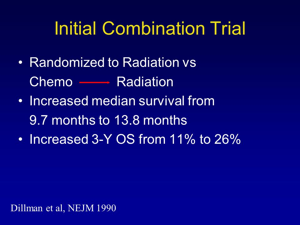 Initial Combination Trial Randomized to Radiation vs Chemo Radiation Increased median survival from 9.7 months to 13.8 months Increased 3-Y OS from 11