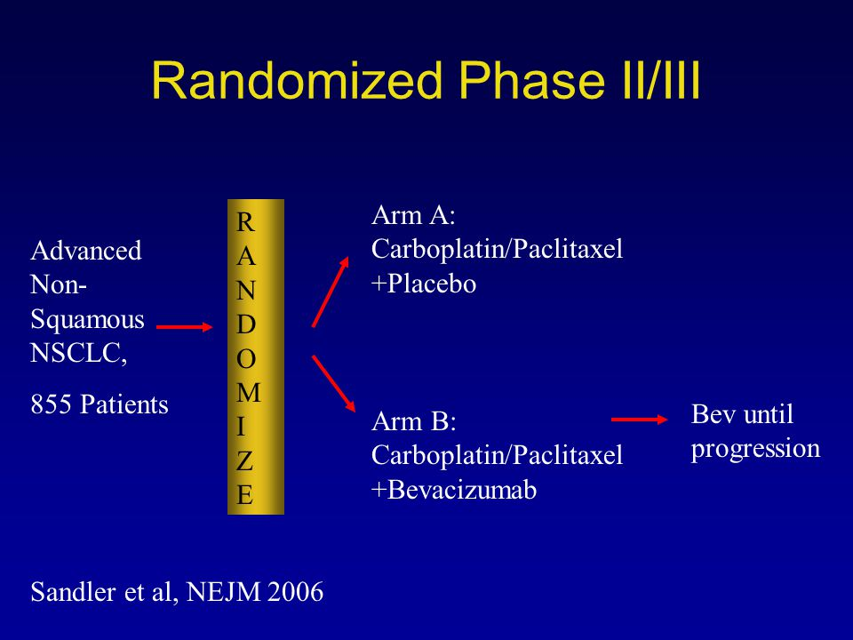 Randomized Phase II/III RANDOMIZERANDOMIZE Advanced Non- Squamous NSCLC, 855 Patients Arm B: Carboplatin/Paclitaxel +Bevacizumab Arm A: Carboplatin/Pa