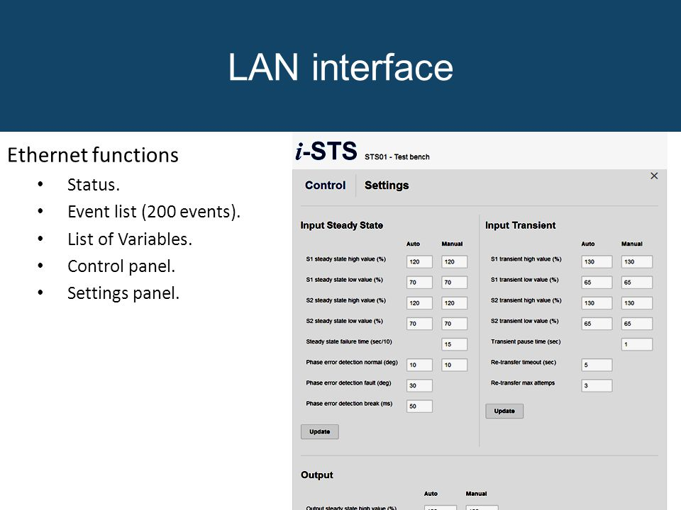 Ethernet functions Status. Event list (200 events). List of Variables. Control panel. Settings panel. LAN interface