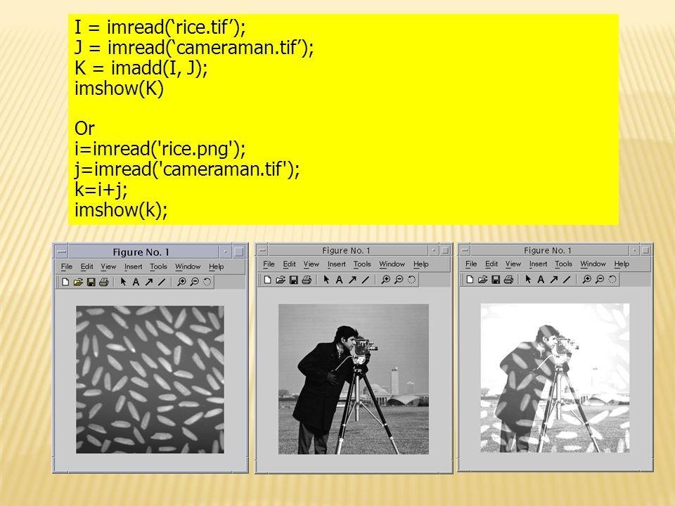 I = imread('rice.tif'); J = imread('cameraman.tif'); K = imadd(I, J); imshow(K) Or i=imread( rice.png ); j=imread( cameraman.tif ); k=i+j; imshow(k);