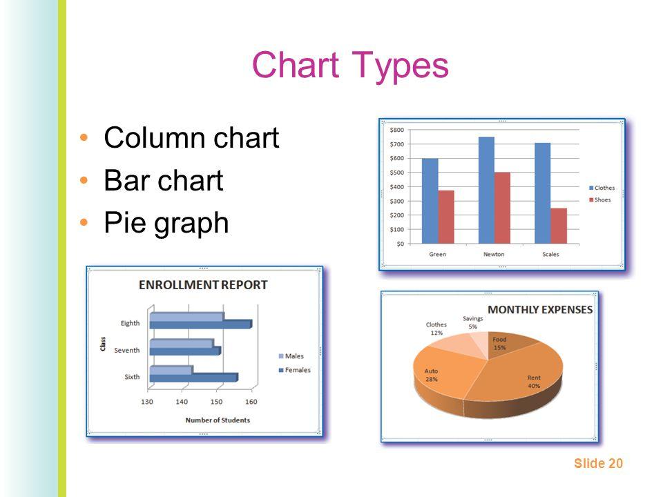Chart Types Column chart Bar chart Pie graph Slide 20