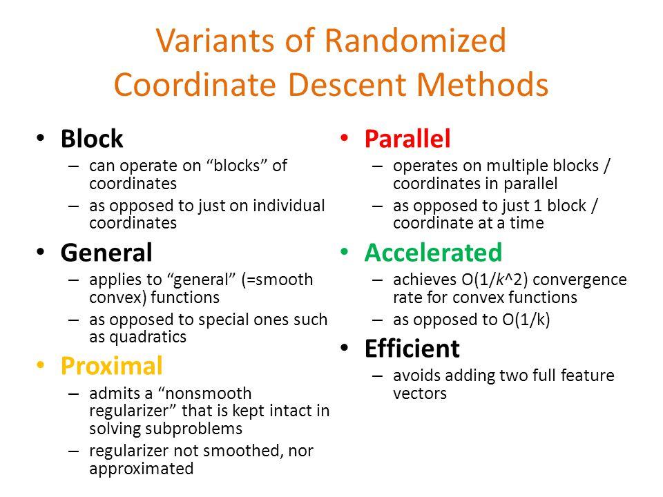 Brief History of Randomized Coordinate Descent Methods + new long stepsizes