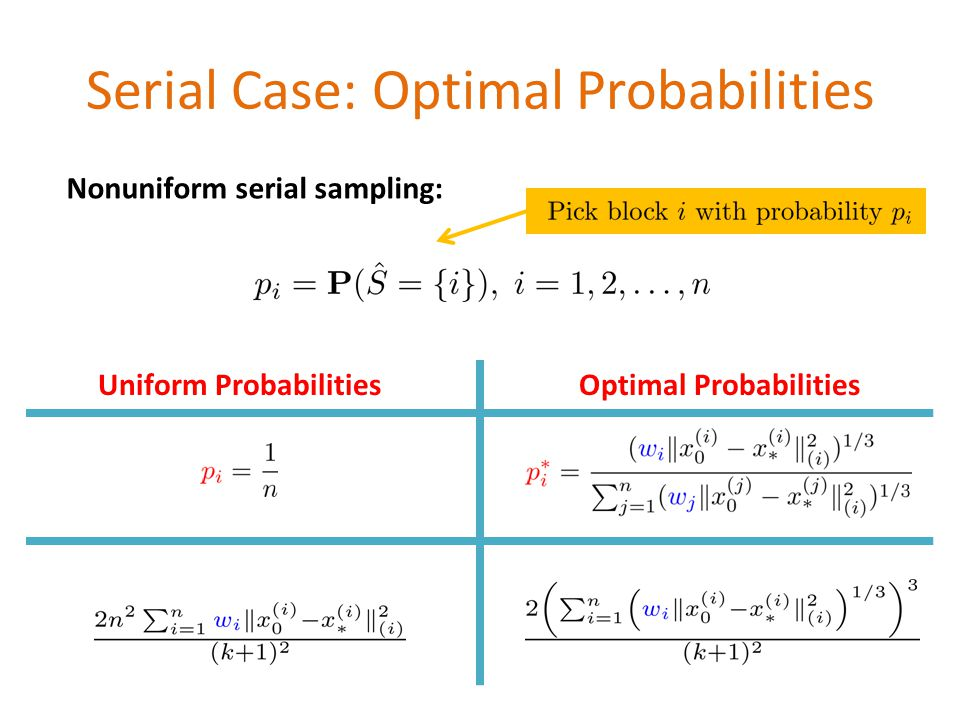 Serial Case: Optimal Probabilities Nonuniform serial sampling: Optimal ProbabilitiesUniform Probabilities