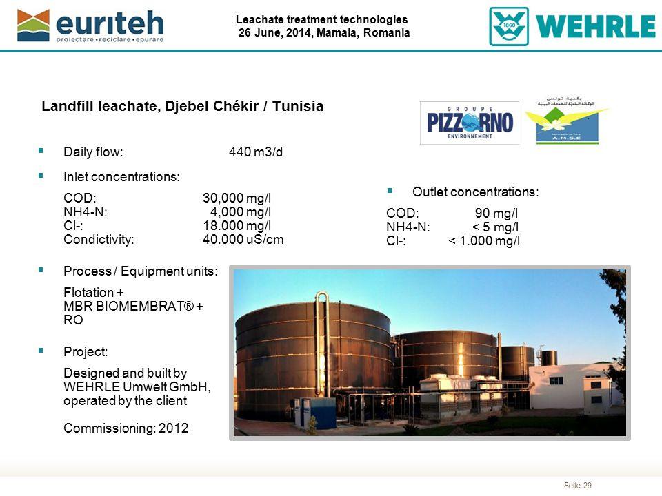 Seite 29 Leachate treatment technologies 26 June, 2014, Mamaia, Romania Landfill leachate, Djebel Chékir / Tunisia  Daily flow: 440 m3/d  Inlet conc