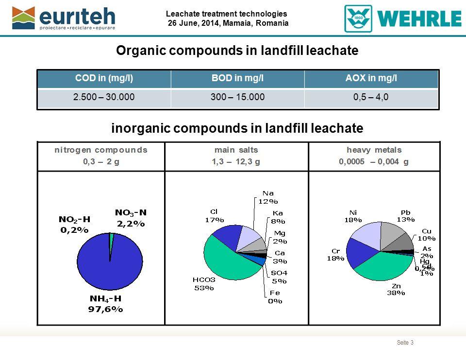 Seite 3 Leachate treatment technologies 26 June, 2014, Mamaia, Romania Organic compounds in landfill leachate inorganic compounds in landfill leachate