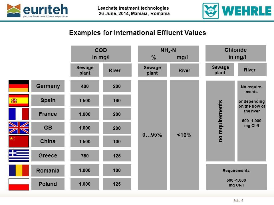 Seite 5 Leachate treatment technologies 26 June, 2014, Mamaia, Romania Germany Spain GB France China 400200 0…95% 1.500160 100 200 1.000 Sewage plant