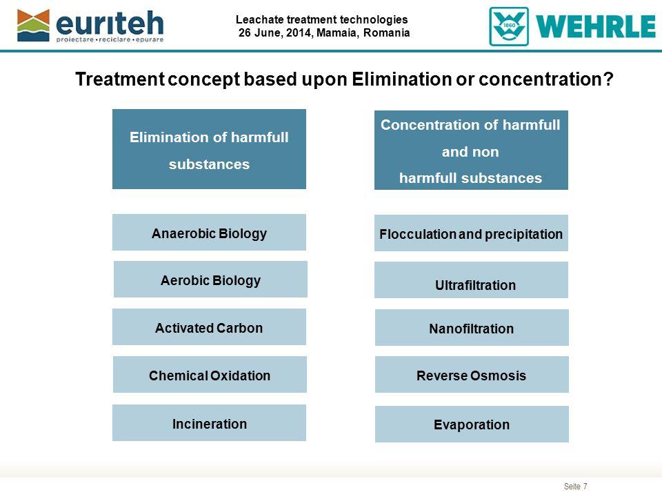 Seite 7 Leachate treatment technologies 26 June, 2014, Mamaia, Romania Elimination of harmfull substances Concentration of harmfull and non harmfull s