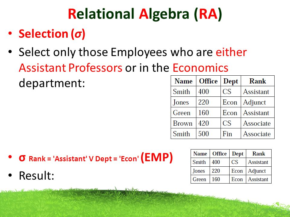 Relational Algebra (RA) Selection (σ) Select only those Employees who are either Assistant Professors or in the Economics department: σ Rank = Assistant V Dept = Econ (EMP) Result: