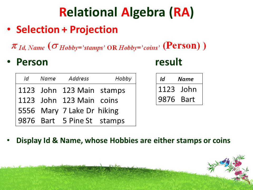Relational Algebra (RA) Selection + Projection Person result Display Id & Name, whose Hobbies are either stamps or coins 1123 John 123 Main stamps 1123 John 123 Main coins 5556 Mary 7 Lake Dr hiking 9876 Bart 5 Pine St stamps 1123 John 9876 Bart Id Name Address Hobby Id Name