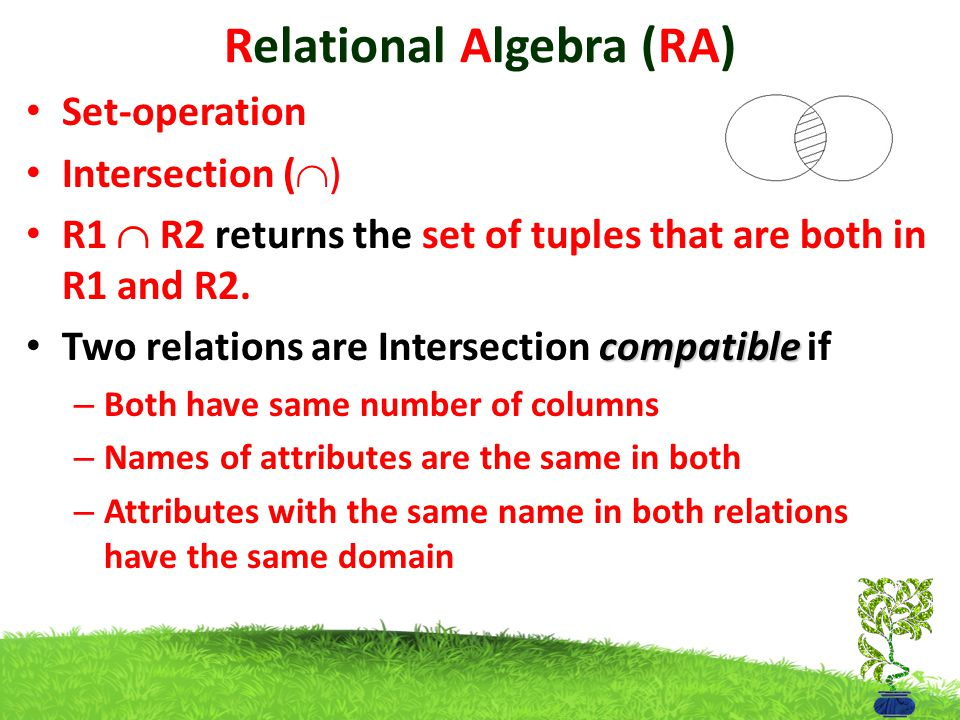 Relational Algebra (RA) Set-operation Intersection (  ) R1  R2 returns the set of tuples that are both in R1 and R2.