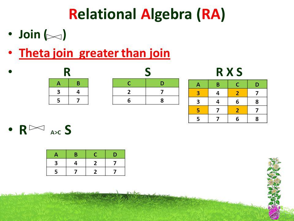 Relational Algebra (RA) Join ( ) Theta join greater than join R S R X S R A>C S AB 34 57 CD 27 68 ABCD 3427 5727 ABCD 3427 3468 5727 5768 ABCD 3427 3468 5727 5768