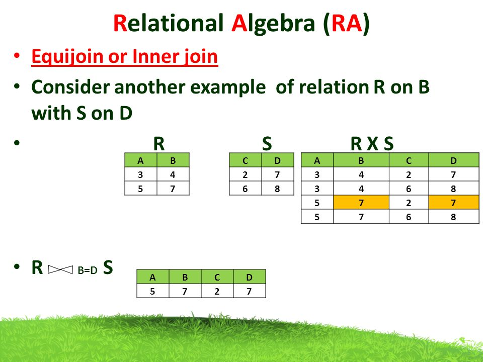 Relational Algebra (RA) Equijoin or Inner join Consider another example of relation R on B with S on D R S R X S R B=D S AB 34 57 CD 27 68 ABCD 5727 ABCD 3427 3468 5727 5768 ABCD 3427 3468 5727 5768