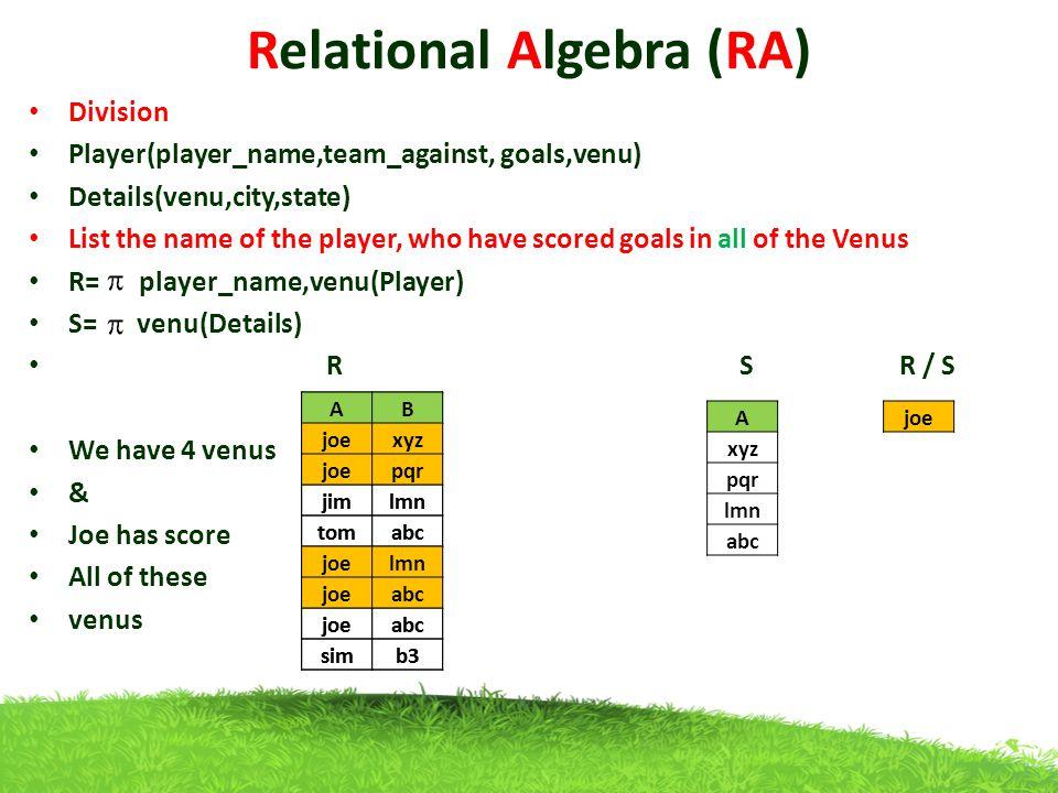Relational Algebra (RA) Division Player(player_name,team_against, goals,venu) Details(venu,city,state) List the name of the player, who have scored goals in all of the Venus R= player_name,venu(Player) S= venu(Details) R S R / S We have 4 venus & Joe has score All of these venus AB joexyz joepqr jimlmn tomabc joelmn joeabc joeabc simb3 A xyz pqr lmn abc AB joexyz joepqr jimlmn tomabc joelmn joeabc joeabc simb3 joe