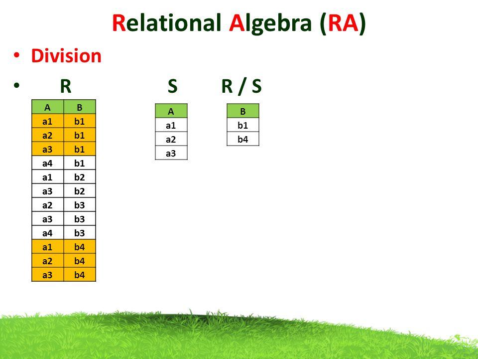 Division R S R / S Relational Algebra (RA) AB a1b1 a2b1 a3b1 a4b1 a1b2 a3b2 a2b3 a3b3 a4b3 a1b4 a2b4 a3b4 A a1 a2 a3 B b1 b4 AB a1b1 a2b1 a3b1 a4b1 a1b2 a3b2 a2b3 a3b3 a4b3 a1b4 a2b4 a3b4