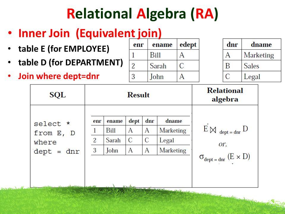 Relational Algebra (RA) Inner Join (Equivalent join) table E (for EMPLOYEE) table D (for DEPARTMENT) Join where dept=dnr