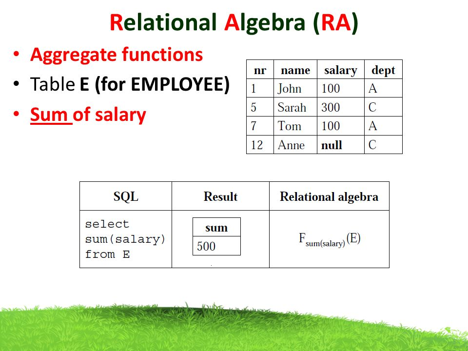 Relational Algebra (RA) Aggregate functions Table E (for EMPLOYEE) Sum of salary