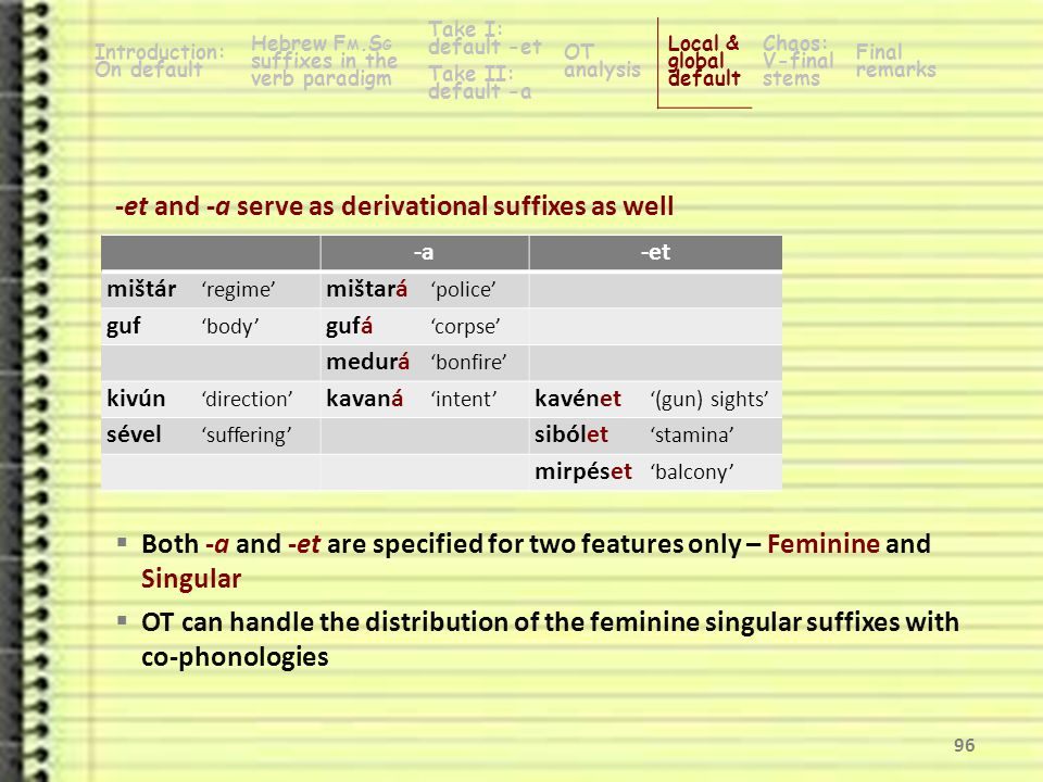 -et and -a appear with other lexical categories -a Ms.Sg.Fm.Sg.