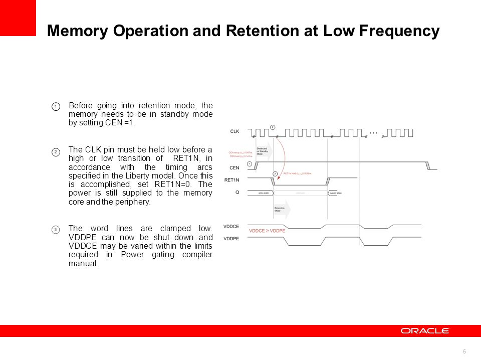 5 Memory Operation and Retention at Low Frequency Before going into retention mode, the memory needs to be in standby mode by setting CEN =1. The CLK