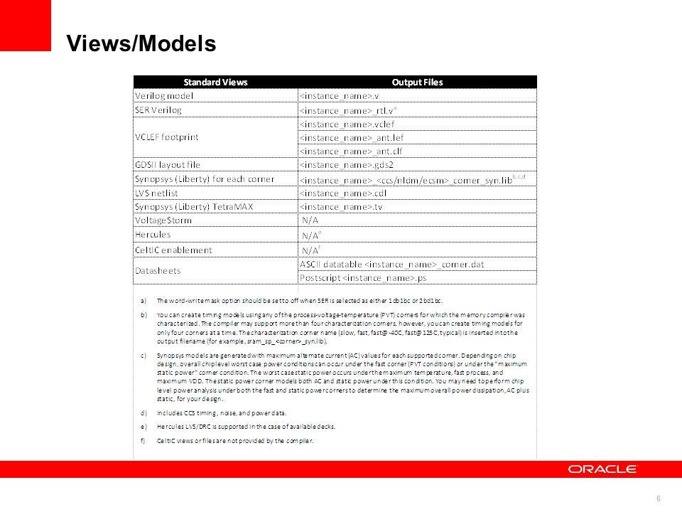 6 Views/Models