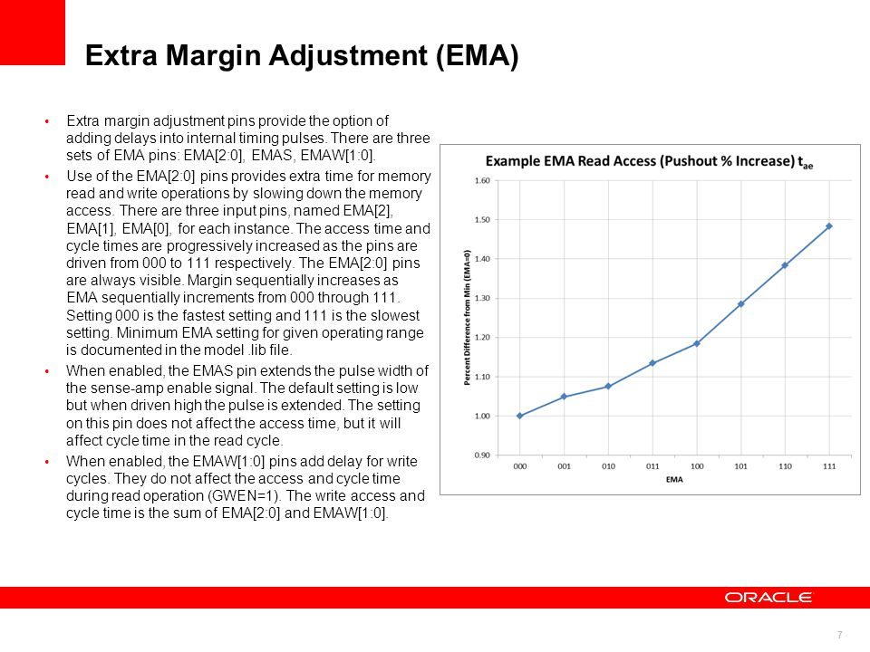7 Extra Margin Adjustment (EMA) Extra margin adjustment pins provide the option of adding delays into internal timing pulses. There are three sets of