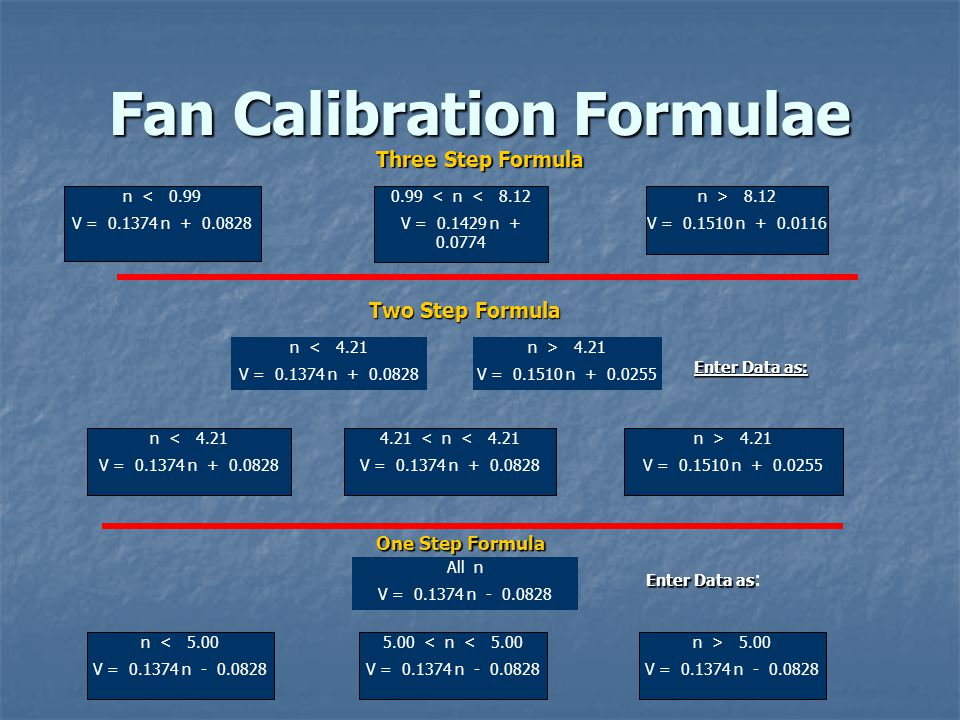 Fan Calibration Formulae n < 0.99 V = 0.1374 n + 0.0828 0.99 < n < 8.12 V = 0.1429 n + 0.0774 n > 8.12 V = 0.1510 n + 0.0116 Three Step Formula Two St