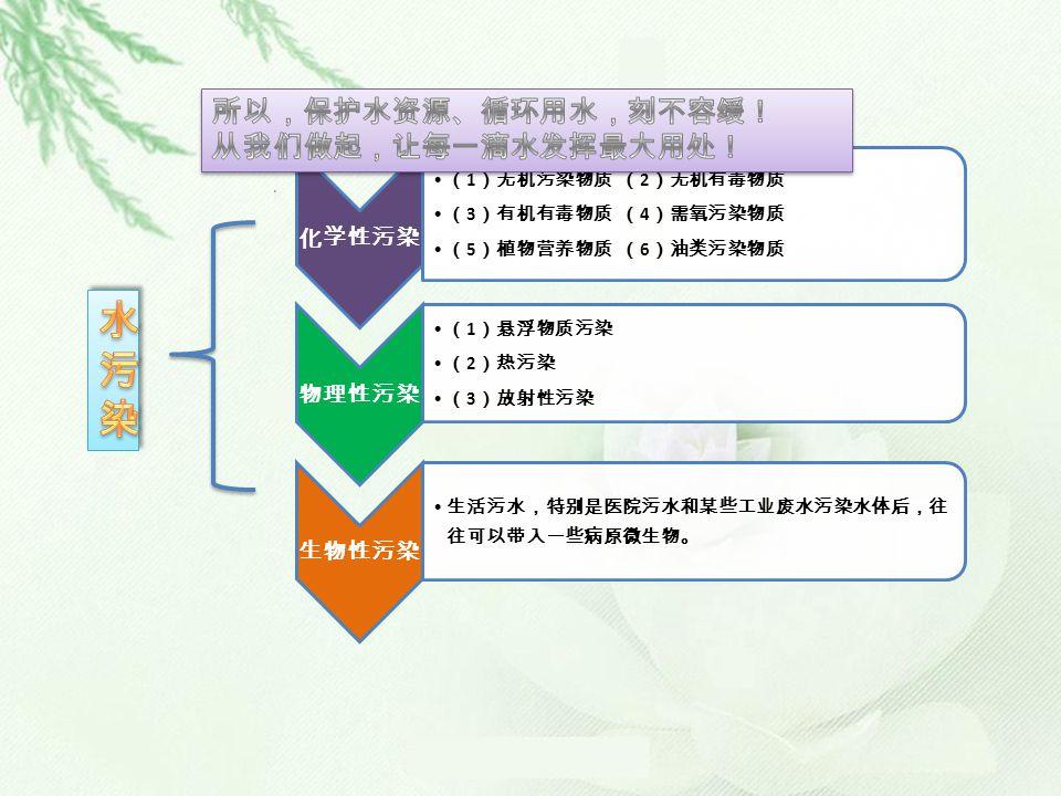 化学性污染 ( 1 )无机污染物质 ( 2 )无机有毒物质 ( 3 )有机有毒物质 ( 4 )需氧污染物质 ( 5 )植物营养物质 ( 6 )油类污染物质 物理性污染 ( 1 )悬浮物质污染 ( 2 )热污染 ( 3 )放射性污染 生物性污染 生活污水,特别是医院污水和某些工业废水污染水体后,往 往可以带入一些病原微生物。