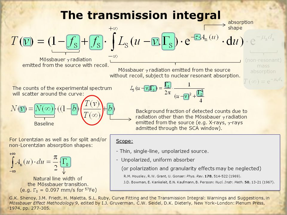 The transmission integral Mössbauer  radiation emitted from the source with recoil.