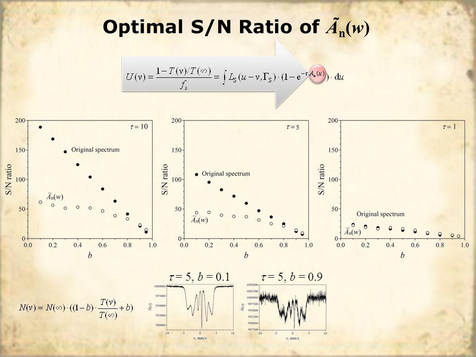 Optimal S/N Ratio of à n (w)  = 5, b = 0.1  = 5, b = 0.9